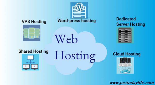 What is Web Hosting and where to buy web hosting
