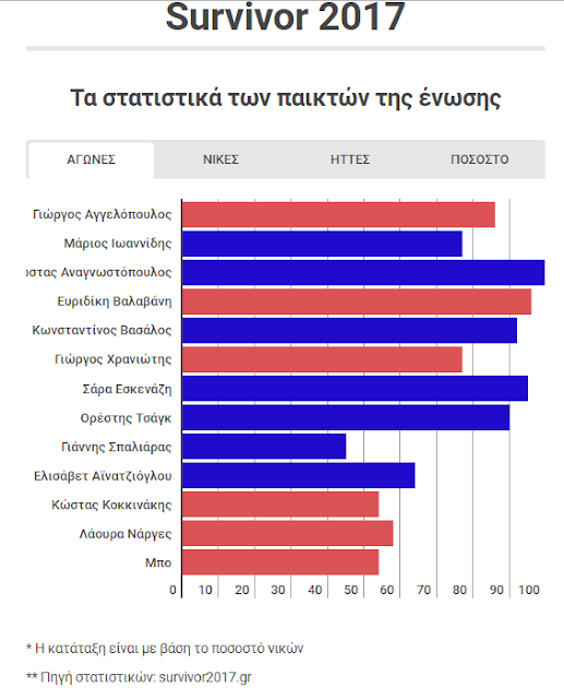 https://www.facebook.com/sharer.php?t=Survivor%3A%20%CE%91%CF%85%CF%84%CF%8C%CF%82%20%CE%B5%CE%AF%CE%BD%CE%B1%CE%B9%20%CE%BF%20%CF%80%CE%B1%CE%AF%CE%BA%CF%84%CE%B7%CF%82%20%CF%80%CE%BF%CF%85%20%CE%B2%CF%81%CE%AF%CF%83%CE%BA%CE%B5%CF%84%CE%B1%CE%B9%20%CF%83%CF%84%CE%BF%CE%BD%20%CE%B1%CE%B3%CF%89%CE%BD%CE%B9%CF%83%CF%84%CE%B9%CE%BA%CF%8C%20%CF%80%CE%AC%CF%84%CE%BF%20%CF%84%CE%BF%CF%85%20%CF%81%CE%B9%CE%AC%CE%BB%CE%B9%CF%84%CE%B9%20%CE%B5%CF%80%CE%B9%CE%B2%CE%AF%CF%89%CF%83%CE%B7%CF%82!%20%CE%9A%CE%B1%CE%B9%20%CE%B4%CE%B5%CE%BD%20%CE%B5%CE%AF%CE%BD%CE%B1%CE%B9%20%CE%B7%20%CE%9B%CE%AC%CE%BF%CF%85%CF%81%CE%B1%E2%80%A6&u=https%3A%2F%2Fnewsdym.blogspot.gr%2F2017%2F04%2Fsurvivor_717.html