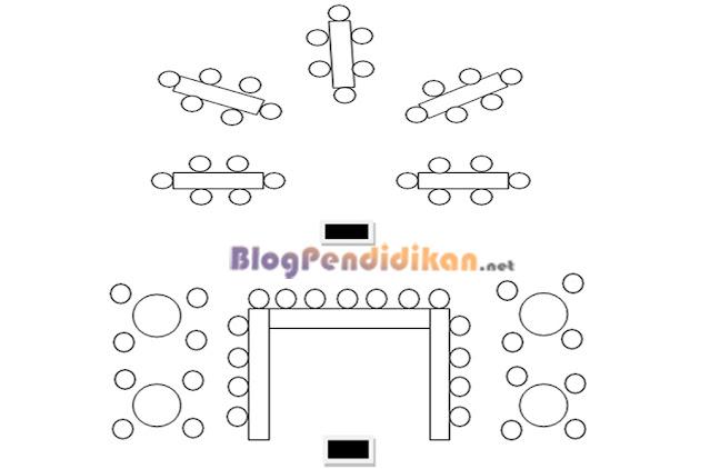 Wajib Tahu, 11 Model Penataan Kelas Meja dan Kursi Siswa