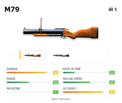 Cara Membatalkan Saat Menembak M79 Grenade launcher Free Fire