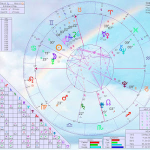 Know the time to meet your life partner-Love Astrology