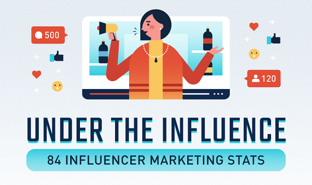 Influencer Marketing Campaign leads to Business Revenue Growth