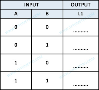Two-Input NAND Gate Truth Table