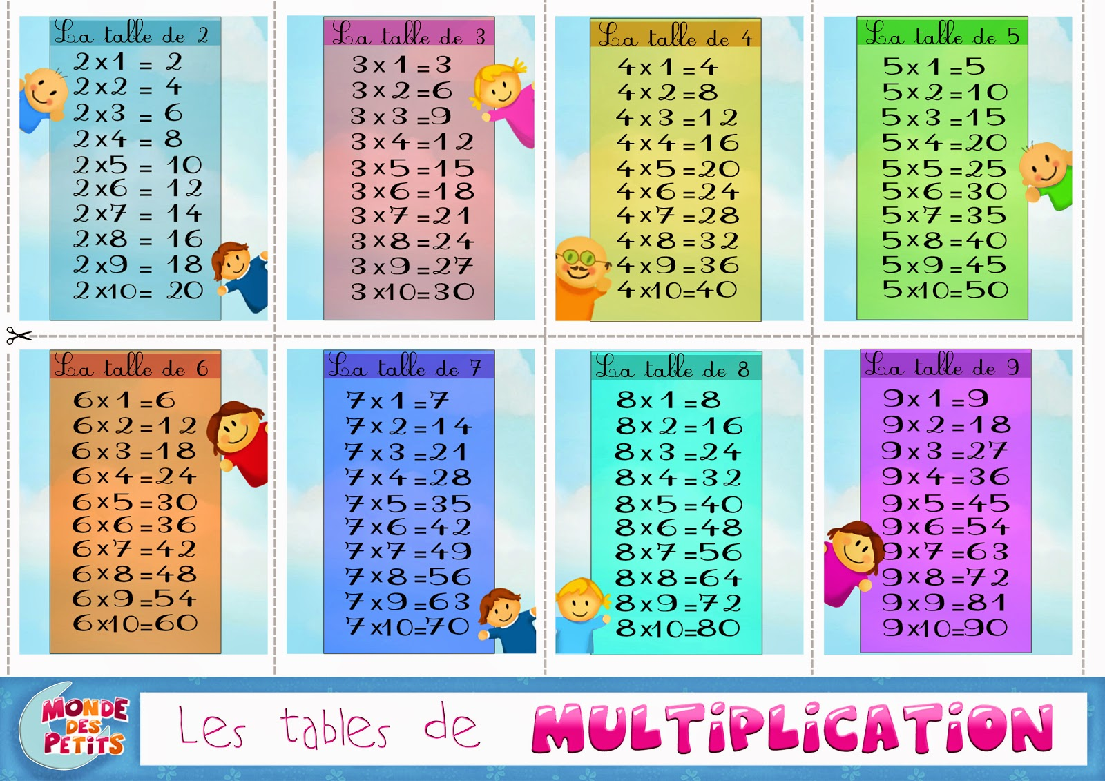Le dimanche indo europ en talk talk talk qui c 39 est c - Apprendre c est table de multiplication ...