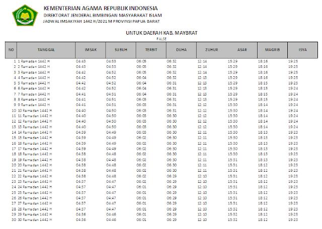 Jadwal Imsakiyah Ramadhan 1442 H Kabupaten Maybrat, Provinsi Papua Barat