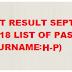 September 2018 LET Result - Secondary Level (H-P)