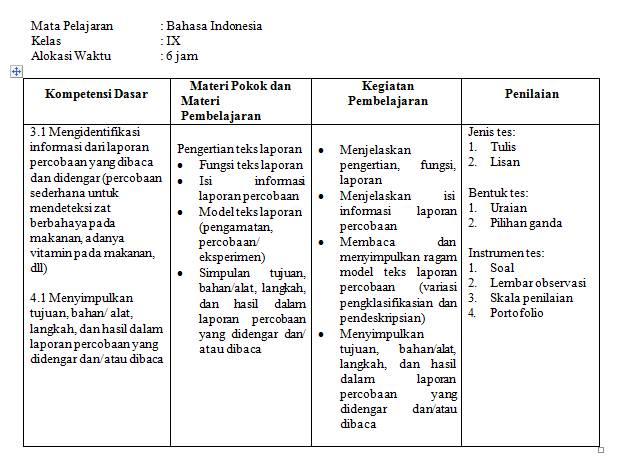 Contoh Silabus K13 Revisi 2017 Bahasa Indonesia Kelas 7, 8 ...