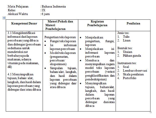 Contoh Silabus K13 Revisi 2017 Bahasa Indonesia Kelas 9