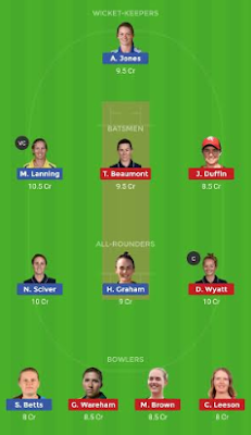 MR-W vs PS-W dream11 team | PS-W vs MR-W