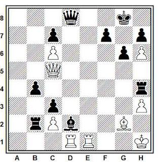 Posición de la partida Vidoniak - Fluerasu (Rumanía, 1993)