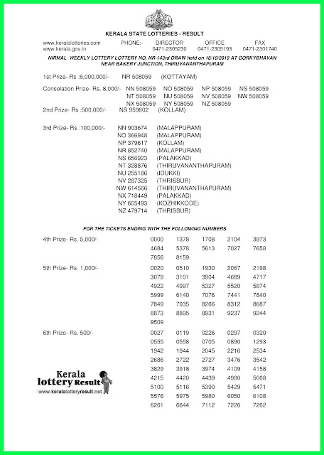 "KeralaLotteryResult.net, ""kerala lottery result 18 10 2019 nirmal nr 143"", nirmal today result : 18-10-2019 nirmal lottery nr-143, kerala lottery result 18-10-2019, nirmal lottery results, kerala lottery result today nirmal, nirmal lottery result, kerala lottery result nirmal today, kerala lottery nirmal today result, nirmal kerala lottery result, nirmal lottery nr.143 results 18-10-2019, nirmal lottery nr 143, live nirmal lottery nr-143, nirmal lottery, kerala lottery today result nirmal, nirmal lottery (nr-143) 18/10/2019, today nirmal lottery result, nirmal lottery today result, nirmal lottery results today, today kerala lottery result nirmal, kerala lottery results today nirmal 18 10 19, nirmal lottery today, today lottery result nirmal 18-10-19, nirmal lottery result today 18.10.2019, nirmal lottery today, today lottery result nirmal 18-10-19, nirmal lottery result today 18.10.2019, kerala lottery result live, kerala lottery bumper result, kerala lottery result yesterday, kerala lottery result today, kerala online lottery results, kerala lottery draw, kerala lottery results, kerala state lottery today, kerala lottare, kerala lottery result, lottery today, kerala lottery today draw result, kerala lottery online purchase, kerala lottery, kl result,  yesterday lottery results, lotteries results, keralalotteries, kerala lottery, keralalotteryresult, kerala lottery result, kerala lottery result live, kerala lottery today, kerala lottery result today, kerala lottery results today, today kerala lottery result, kerala lottery ticket pictures, kerala samsthana bhagyakuri"