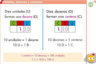 http://capitaneducacion.blogspot.com.es/2017/09/3-primaria-mates-el-valor-de-las-cifras.html