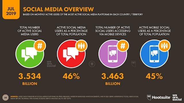descripcion-redes-sociales