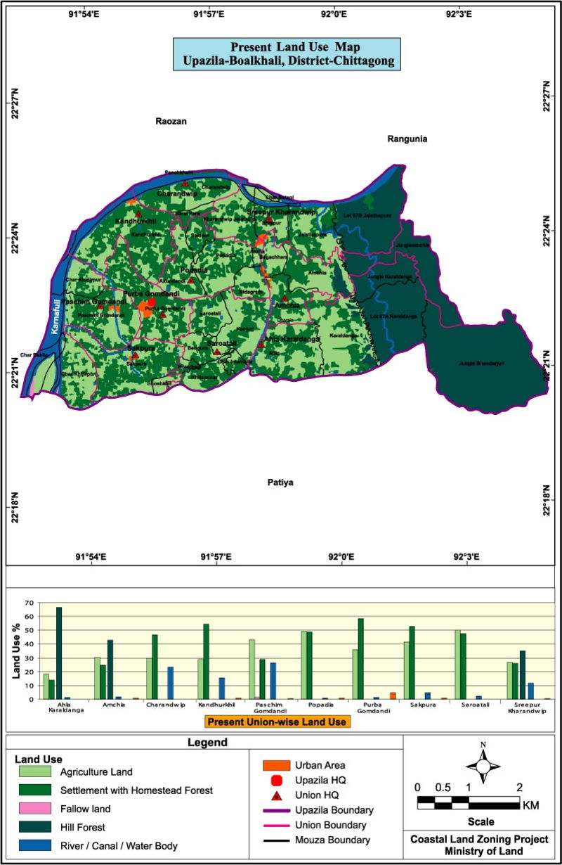 Boalkhali Upazila Land Use Mouza Map Chittagong District Bangladesh