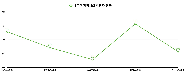 Screenshot%2Bof%2BNumbers%2B%252811-10-20%252C%2B11-41-31%2BPM%2529.png