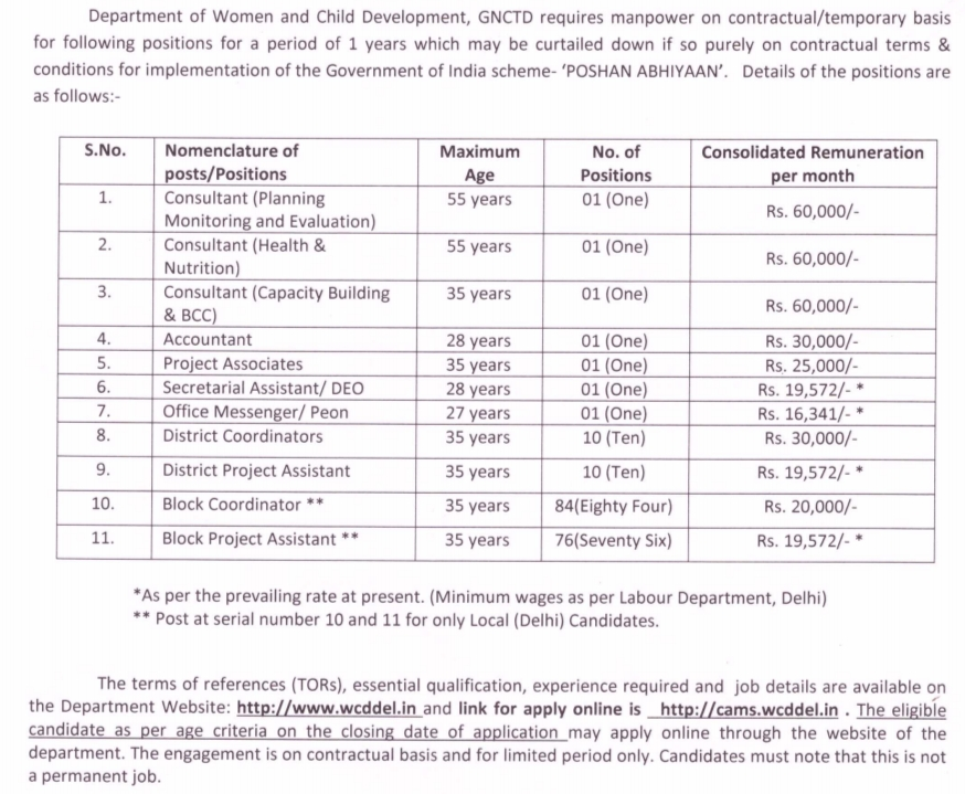 department of women's and child development delhi recruitment  child development officer vacancy  women and child development recruitment 2020  ministry of women and child development  vacancy in department of women's and child development haryana  www.wcd.nic.in recruitment 2021  women and child development schemes  www.wcd.nic.in recruitment 2020,