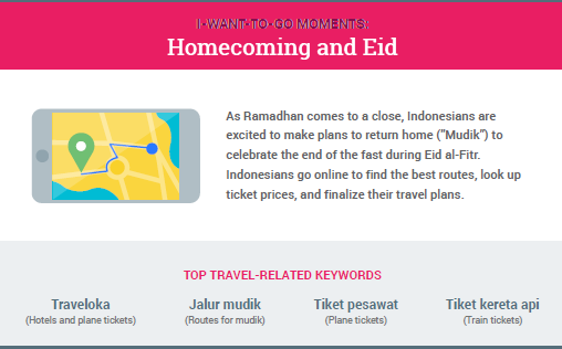 Keyword Yang Paling Dicari Selama Ramadhan 2017