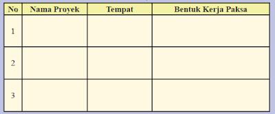 kunci jawaban ips kelas 8 halaman 210 aktivitas kelompok