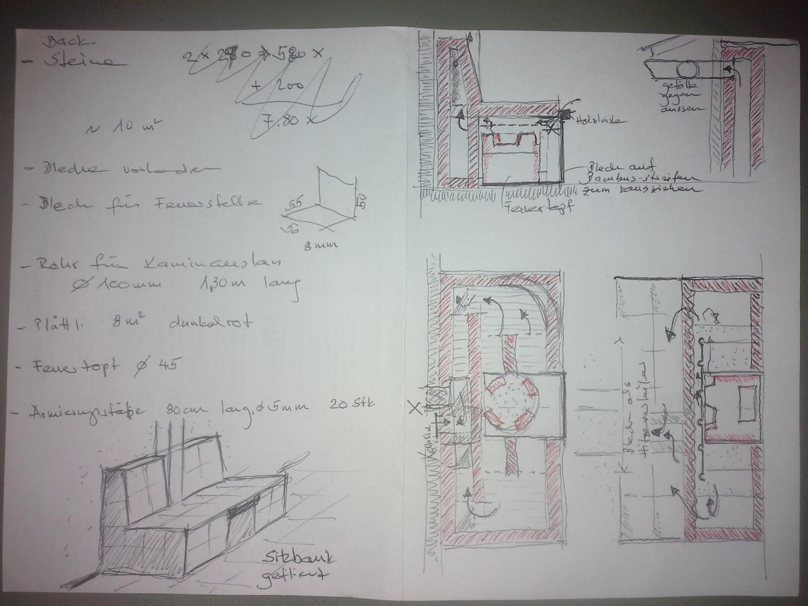 mein leben in thailand meine fische sind erfroren. Black Bedroom Furniture Sets. Home Design Ideas