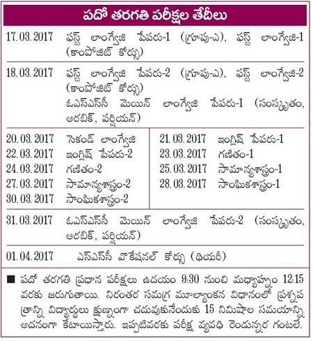 AP 10Tth Time Table 2017 Manabadi