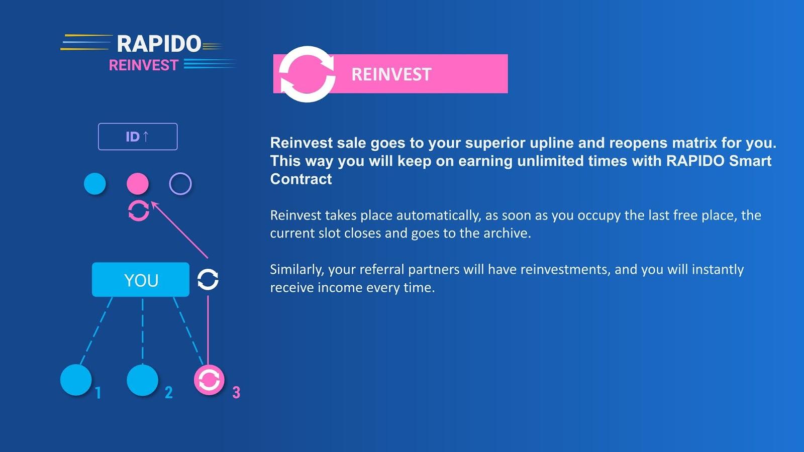 Rapido run investment