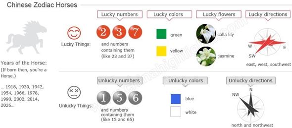 Chinese Zodiac Horses - Netterku.com
