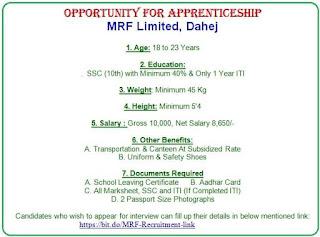 MRF Limited, Dahej, Gujarat ITI Apprentice Requirement, Registration Online