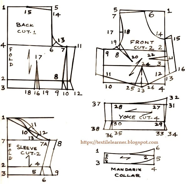 Drafting of High Neck Blouse