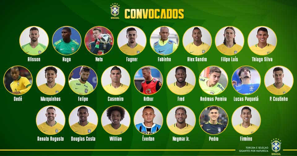 O técnico Tite divulgou a lista dos 24 jogadores convocados para os  amistosos da Seleção Brasileira na próxima data FIFA. Os atletas defenderão  a Amarelinha ... 0ee8cf0517649