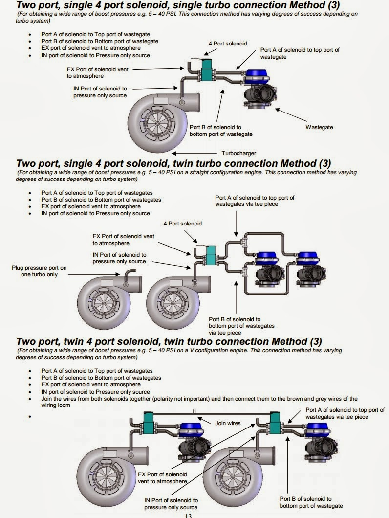 wastegate three port plumbing options