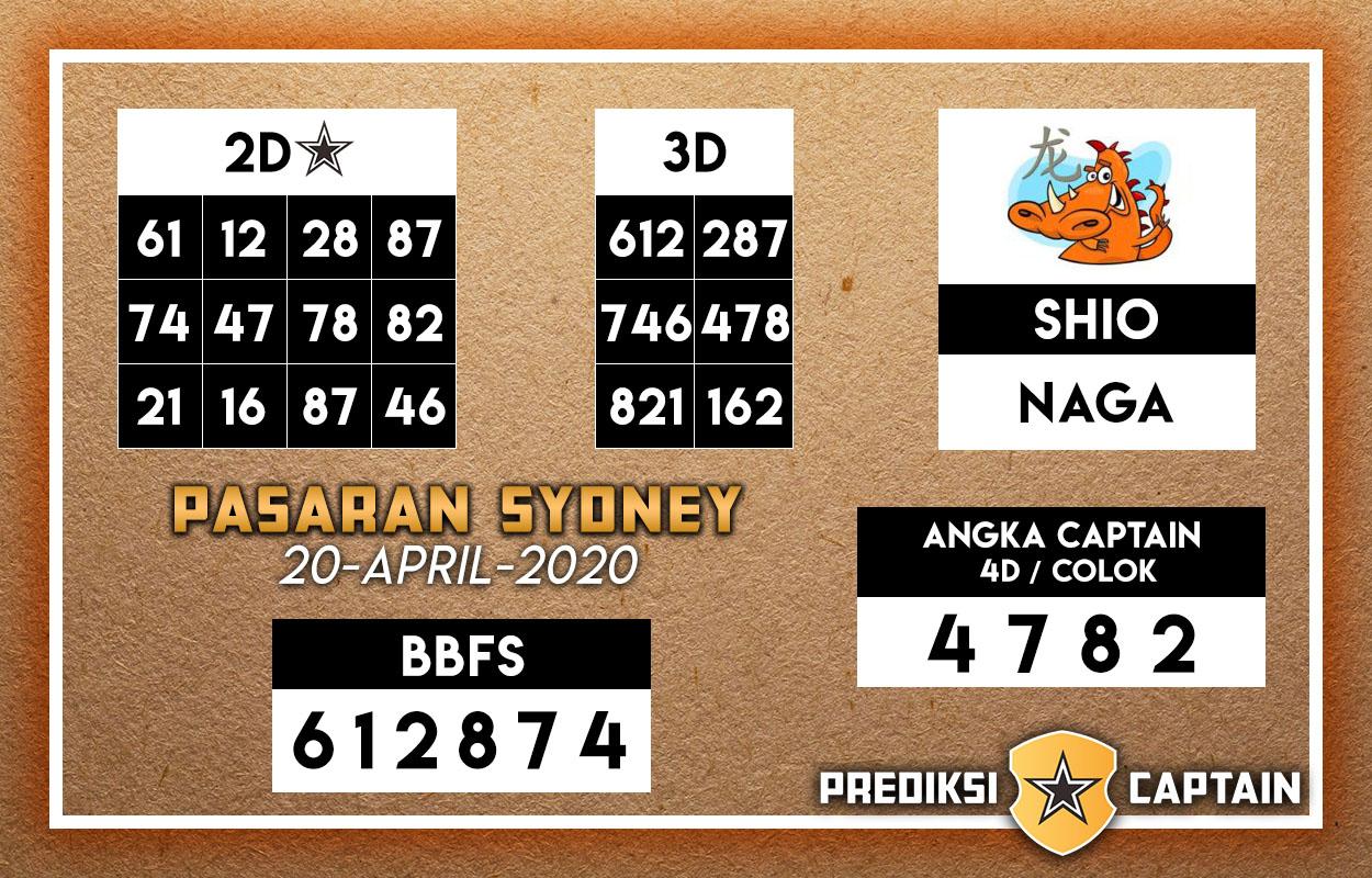 Prediksi Togel Sidney Kamis 20 April 2020 - Prediksi Captain Sidney