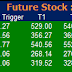 Most active future and option calls ( Pre Market Tips ) for 30 Aug 2016