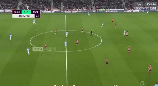 مشاهدة مباراة مانشستر سيتي وشيفيلد يونايتد بث مباشر21-01-2020 في الدوري الانجليزي