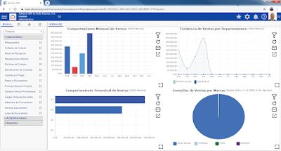 Software de Cuentas por Pagar en la Nube