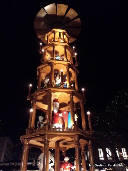 Mercadillo de Navidad de Mainz(Alemania)