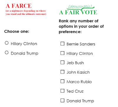 A farce Choose one: Hillary Clinton Donald Trump A fair democratic vote Rank any number of options in your order of preference: Bernie Sanders Hillary Clinton Jeb Bush John Kasich Marco Rubio Ted Cruz Donald Trump