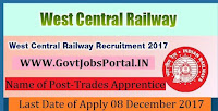 West Central Railway Recruitment 2017– 1156 Trades Apprentice