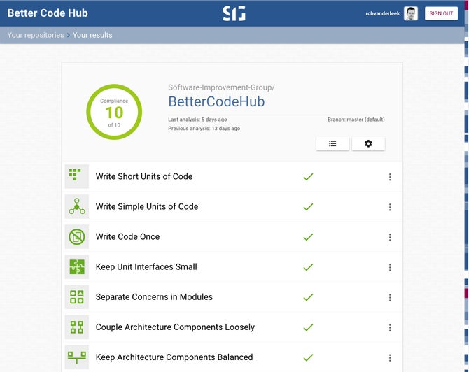 10 Best Code Quality Apps On GitHub: Automate Your Code Review