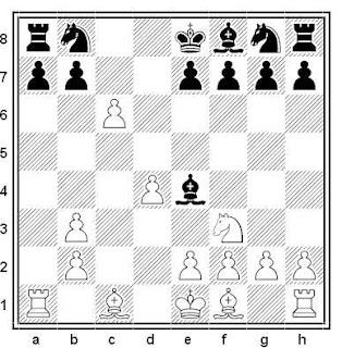 Posición de la partida de ajedrez Landowski - Wozniak (Varsovia, 2000)