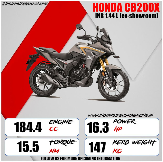 Honda CB200x Adventure Tourer   Colours, Specification, Mileage and Price