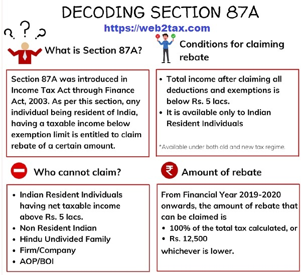 is it possible to get both of the income tax exemption