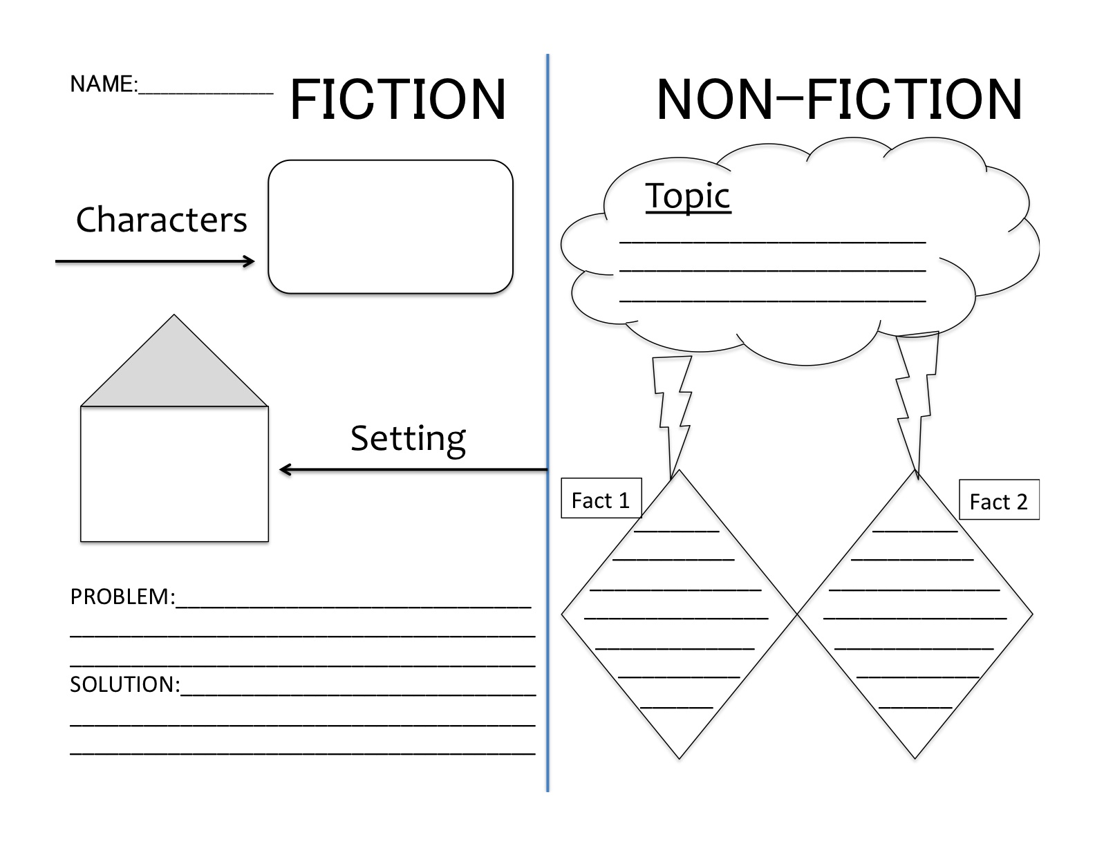 Free First Grade Materials Reading Graphic Organizer