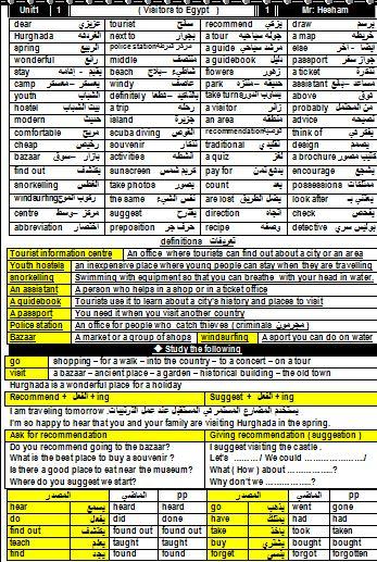 تحميل ملازم لغة انجليزية وورد 2018 منهج الصف الثالث الاعدادي الجديد  مستر هشام ابو بكر