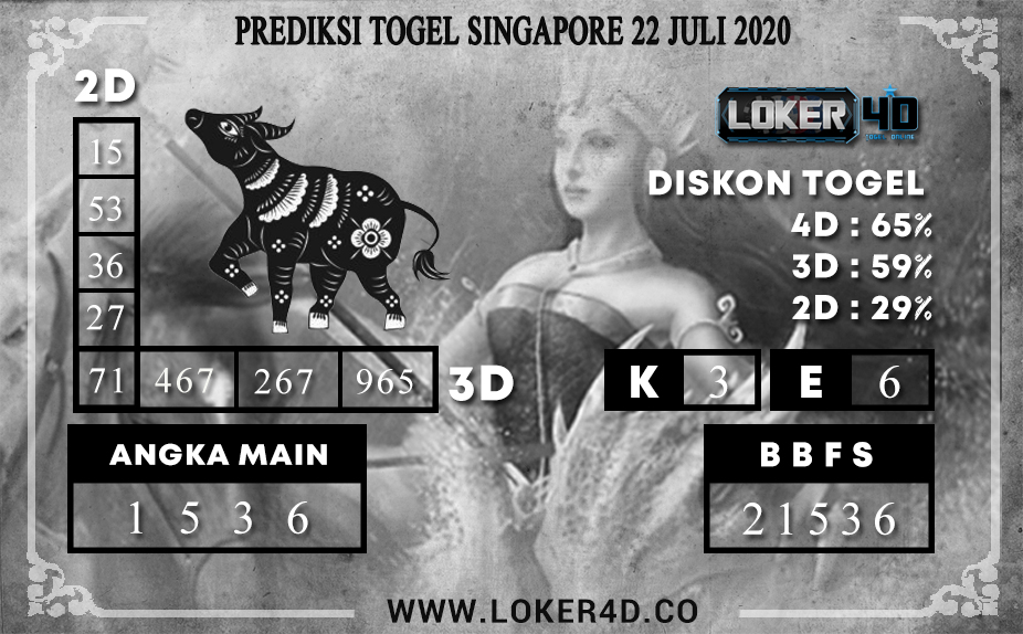 PREDIKSI TOGEL LOKER4D SINGAPORE 22 JULI 2020