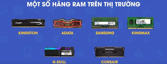 Một số thương hiệu RAM trên thị trường