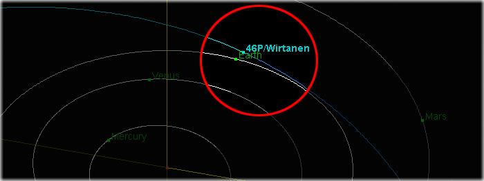 cometa 46 P Wirtanen - visível em dezembro de 2018
