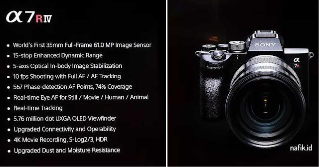 Spesifikasi dan harga Sony A7R IV