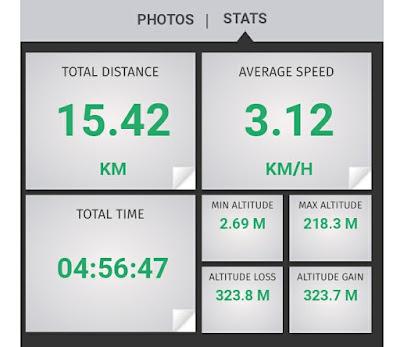 Glenariff hike Viewranger stats - Carrie Gault 2018