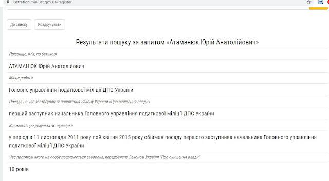 """Люстрованій """"в законі"""" Юрій Атаманюк: новоявлені експерт з крімінальнім шлейфом"""
