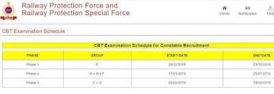 RPF Computer Based Exam Schedule